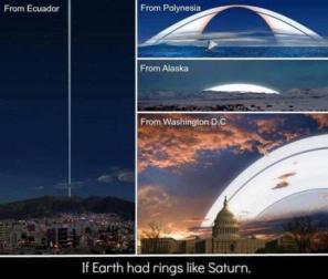 if earth had rings like saturn