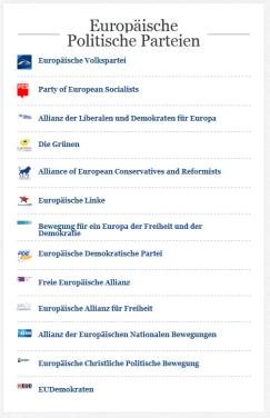 europa parteien