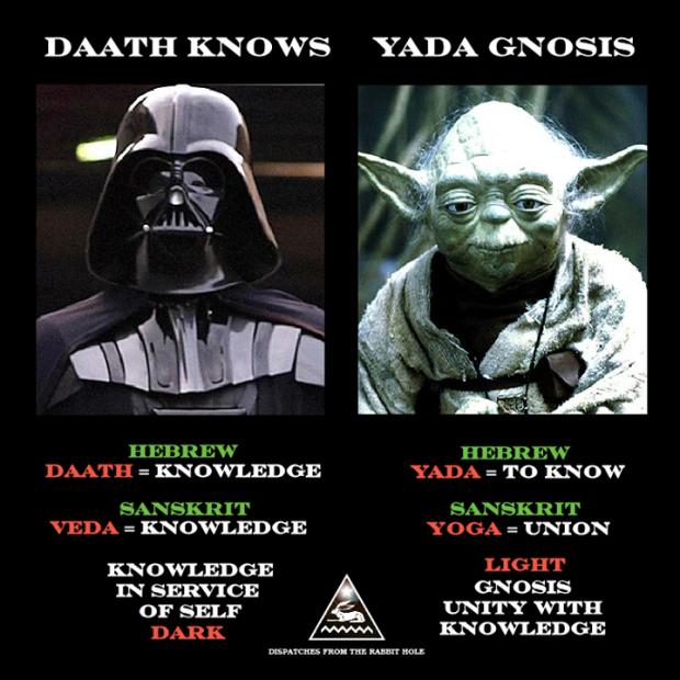 darth vader dark veda yoda